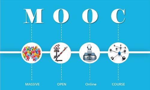 Созданы первые онлайн-курсы по дисциплинам «История медицины» и «Экономика»