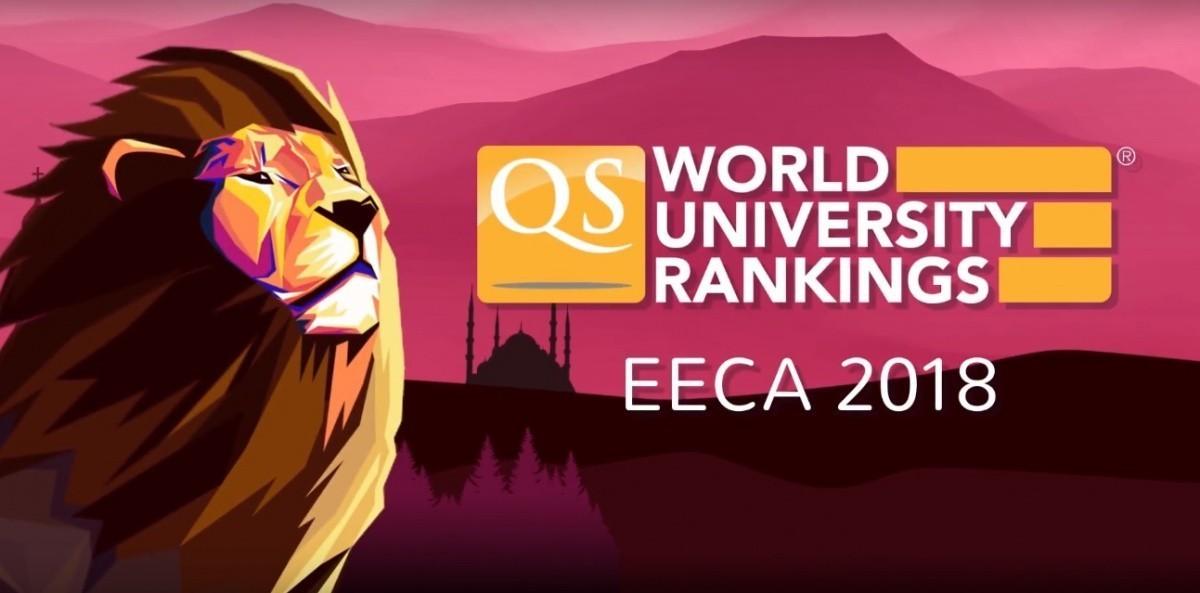 Сеченовский университет вошёл в актуальный рейтинг QS EECA