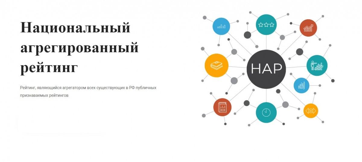 Сеченовский Университет занял лидирующую позицию в Премьер-лиге Национального агрегированного рейтинга университетов