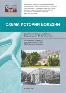 Схема истории болезни